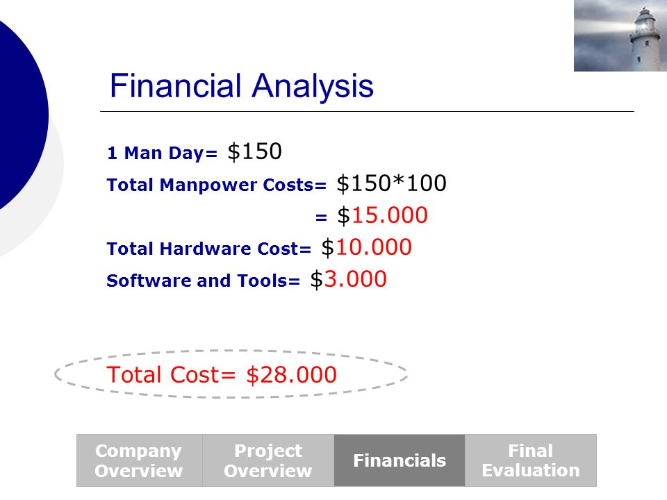 Financial Analysis = $15.000 Total Cost= $28.000 1 Man Day= $150