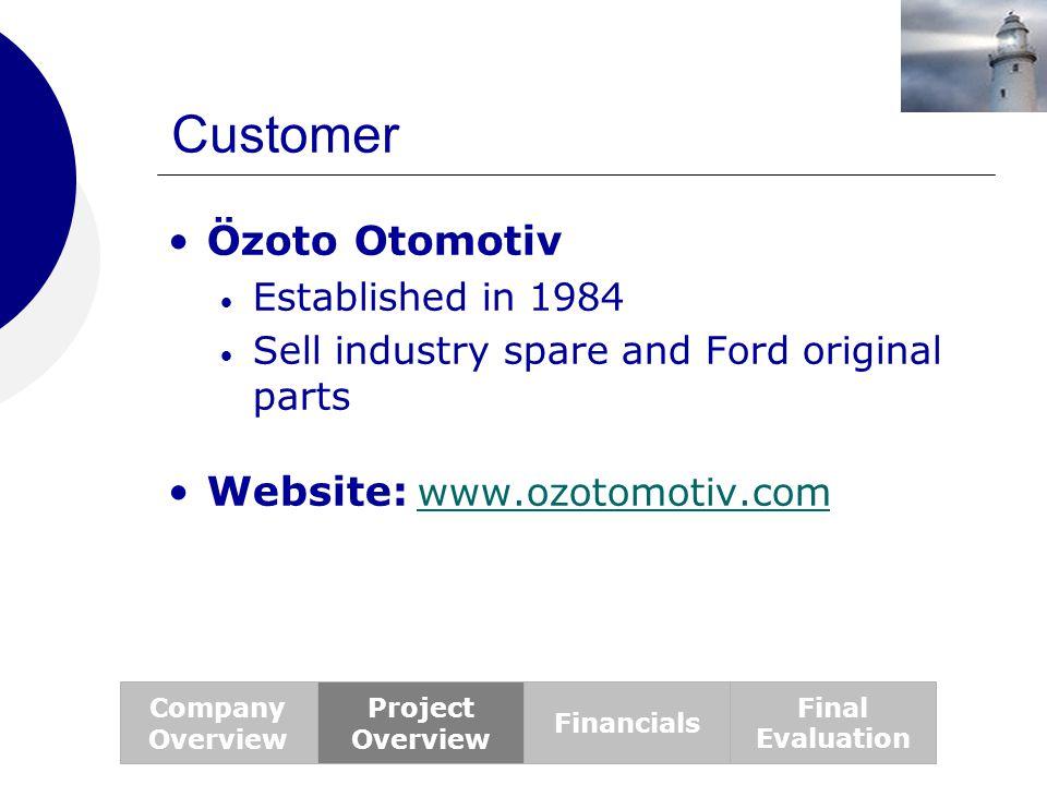 Customer Özoto Otomotiv Website: www.ozotomotiv.com