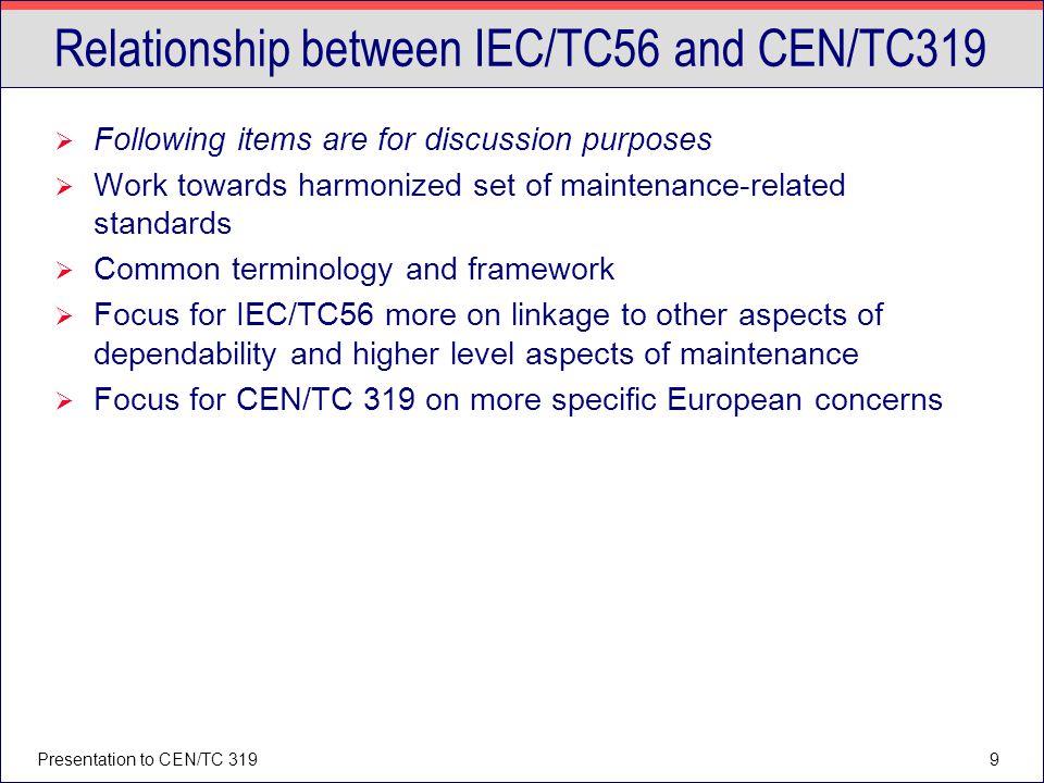 Relationship between IEC/TC56 and CEN/TC319