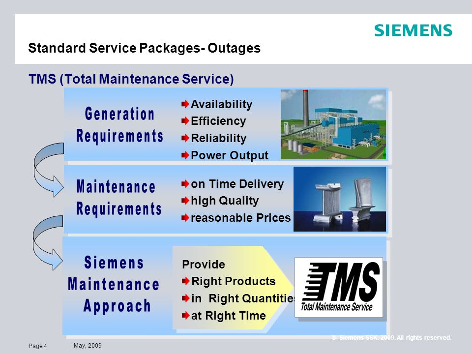 Standard Service Packages- Outages