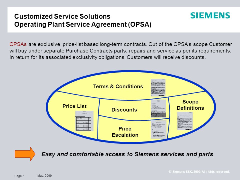 Customized Service Solutions Operating Plant Service Agreement (OPSA)