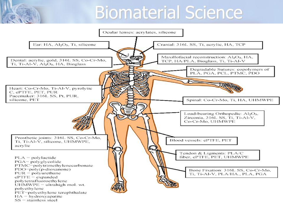 Biomaterial Science