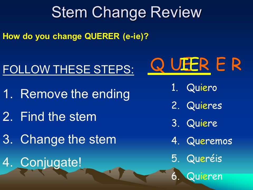 Q U E IE R E R Stem Change Review Remove the ending Find the stem