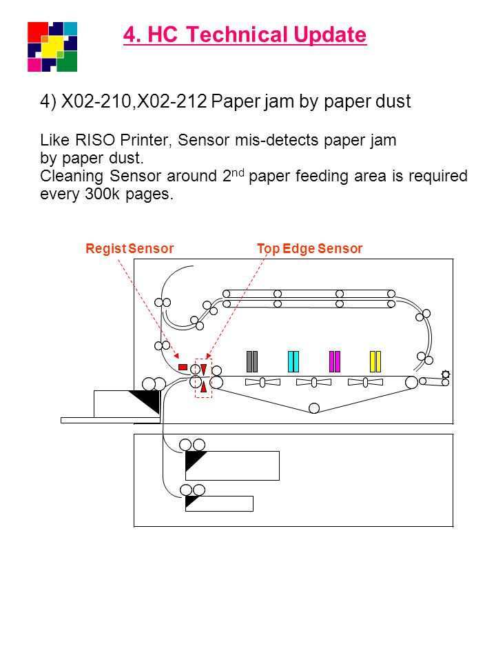 4. HC Technical Update 4) X02-210,X02-212 Paper jam by paper dust