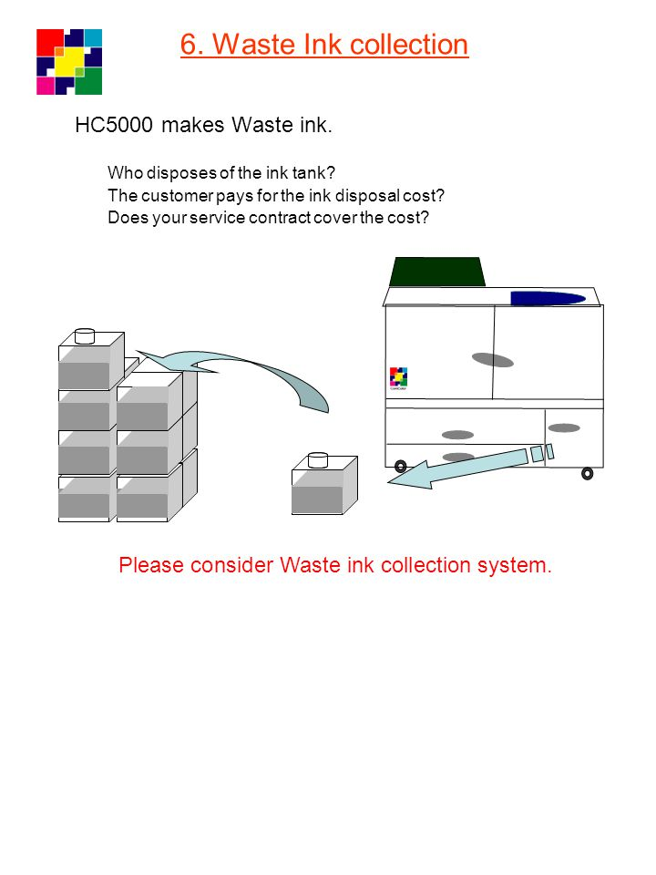 6. Waste Ink collection HC5000 makes Waste ink.