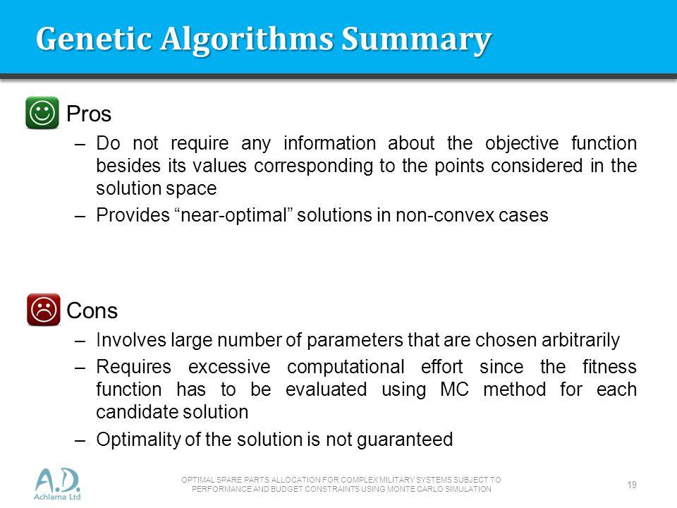 Genetic Algorithms Summary