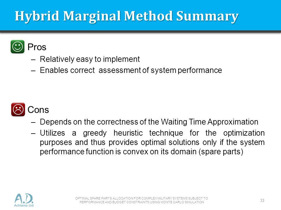 Hybrid Marginal Method Summary