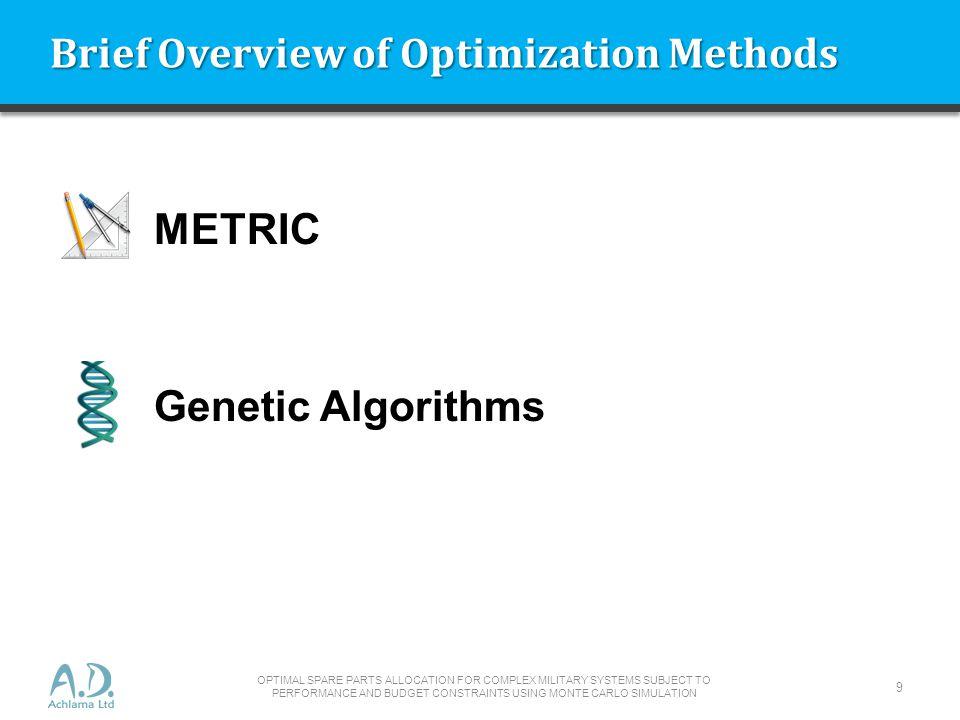 Brief Overview of Optimization Methods