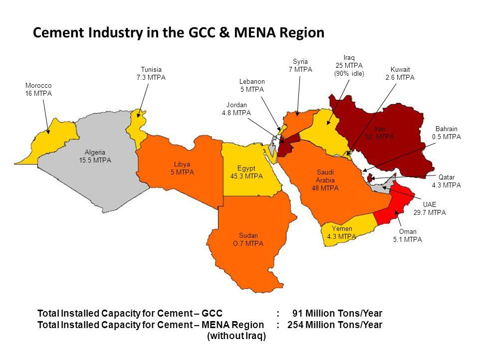 Cement Industry in the GCC & MENA Region