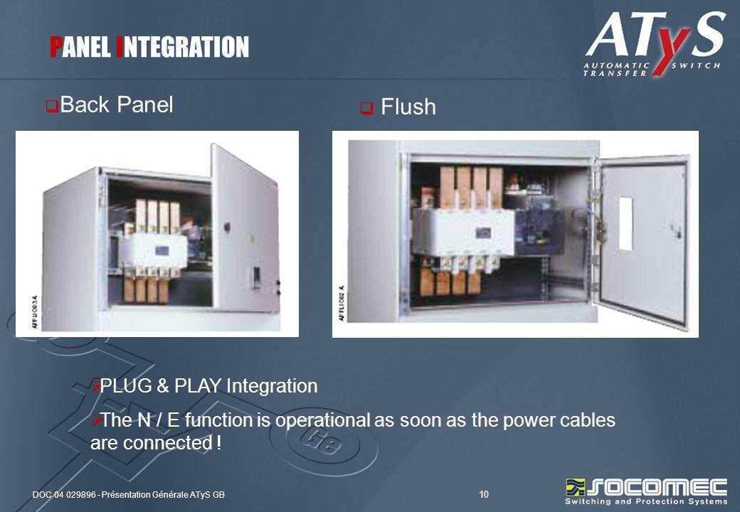 PANEL INTEGRATION Back Panel Flush PLUG & PLAY Integration
