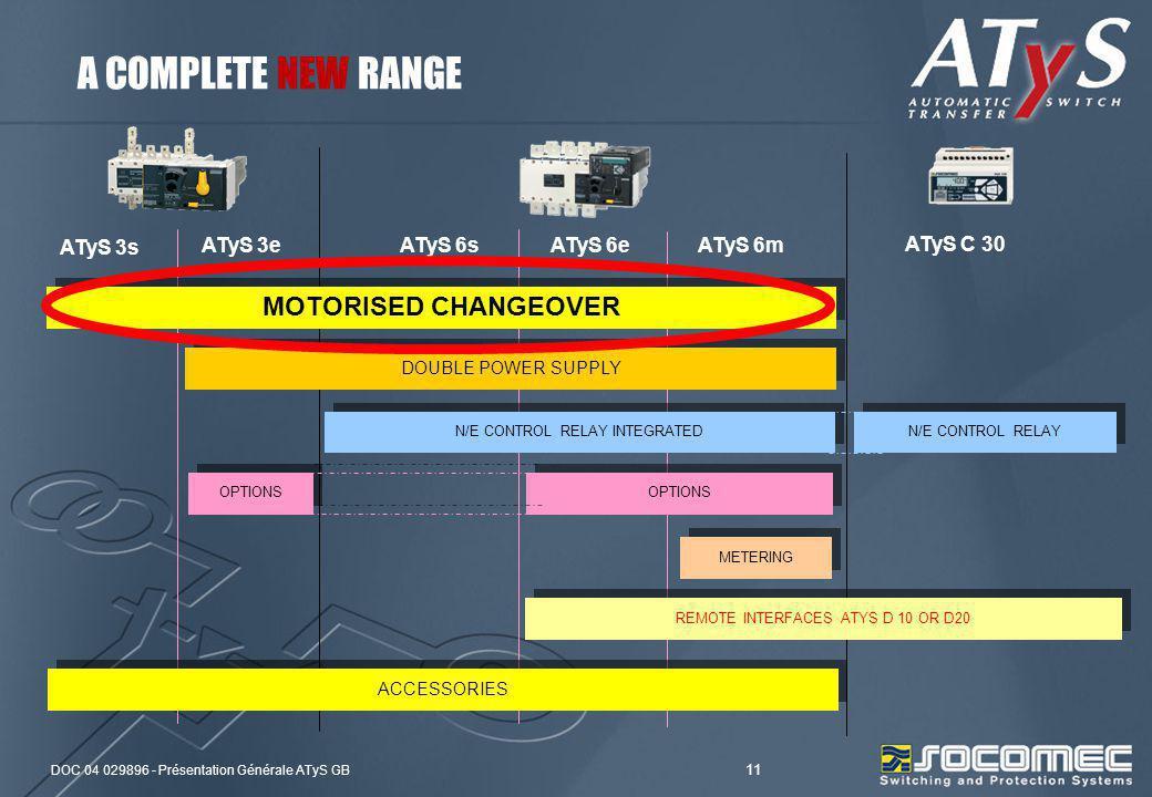 A COMPLETE NEW RANGE MOTORISED CHANGEOVER ATyS 3s ATyS 3e ATyS 6s