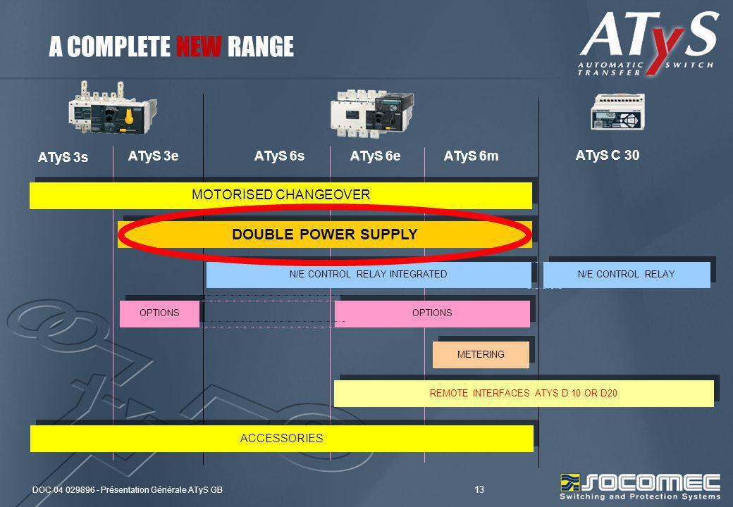 A COMPLETE NEW RANGE DOUBLE POWER SUPPLY ATyS 3s ATyS 3e ATyS 6s