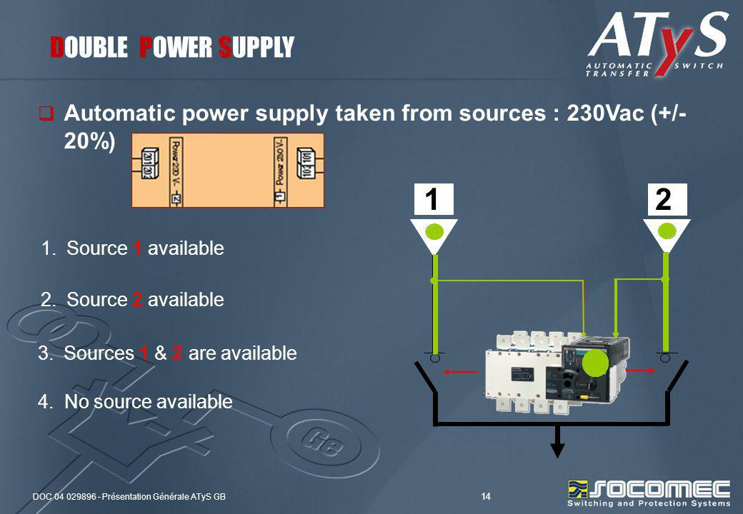 DOUBLE POWER SUPPLY Automatic power supply taken from sources : 230Vac (+/-20%) 1. 2. Source 1 available.