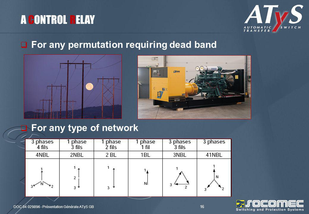 A CONTROL RELAY For any permutation requiring dead band
