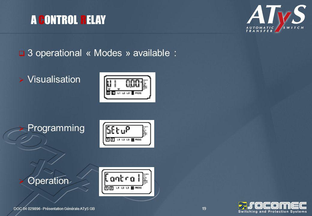 A CONTROL RELAY 3 operational « Modes » available : Visualisation