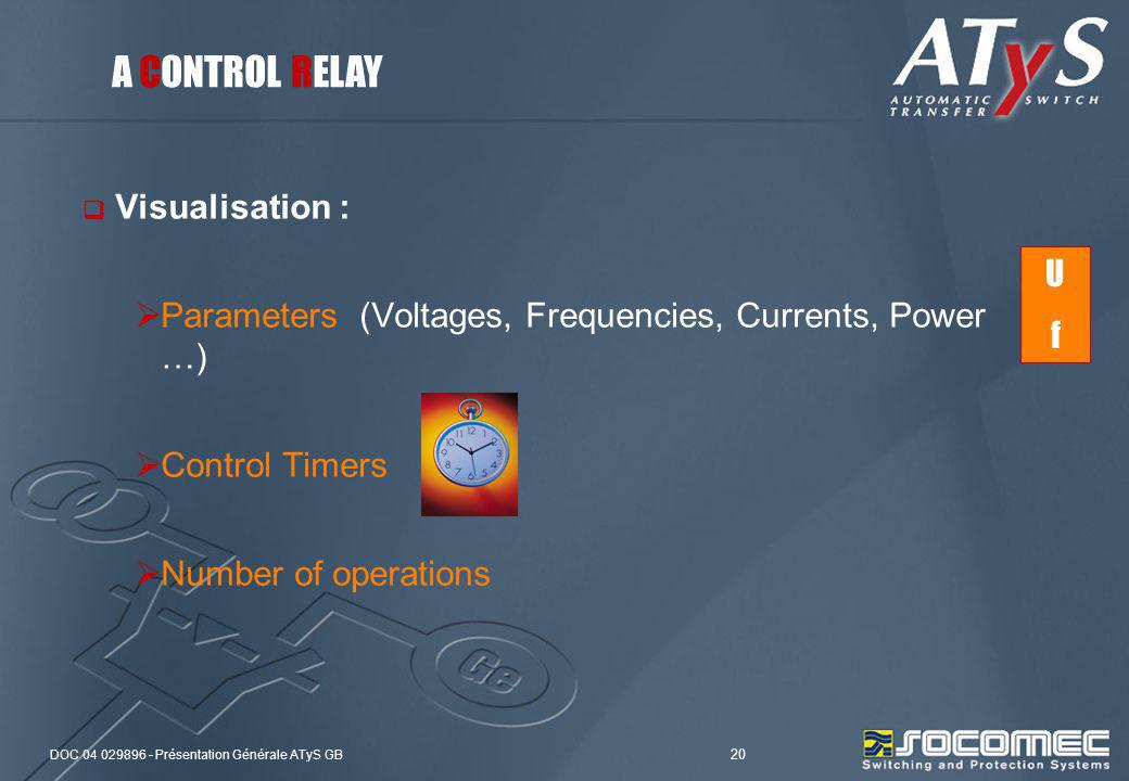 A CONTROL RELAY Visualisation :