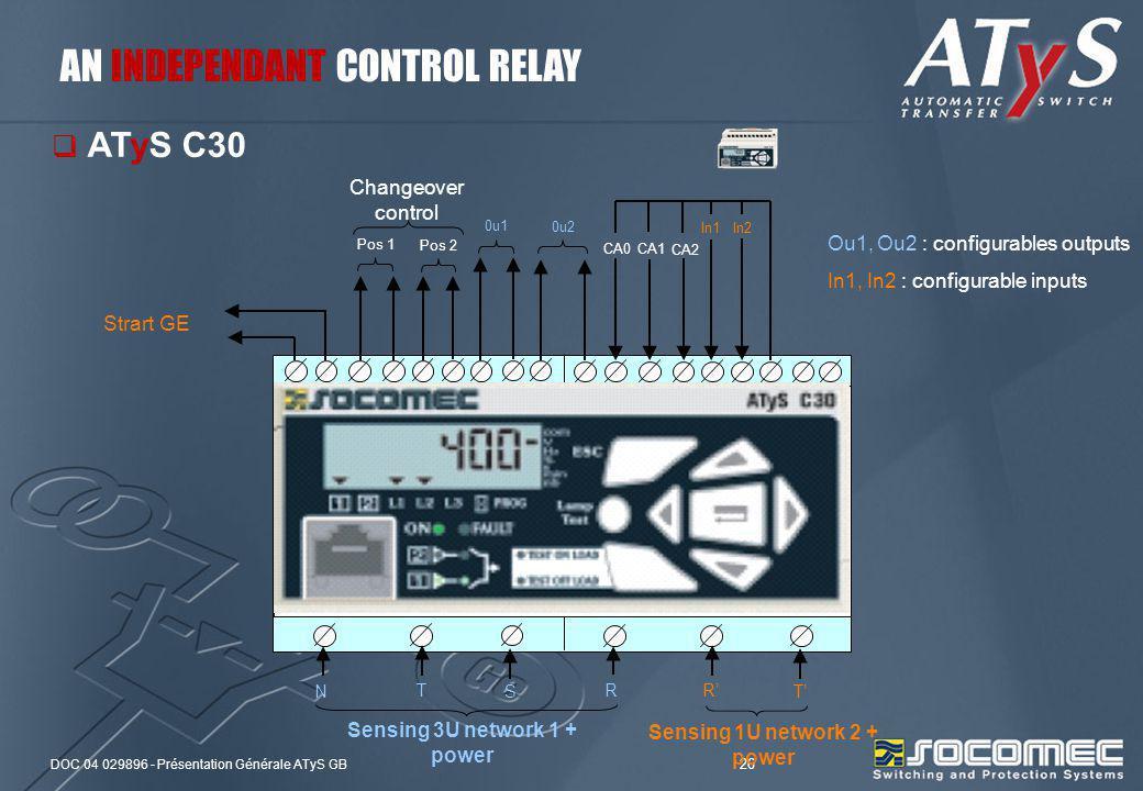 Sensing 3U network 1 + power Sensing 1U network 2 + power