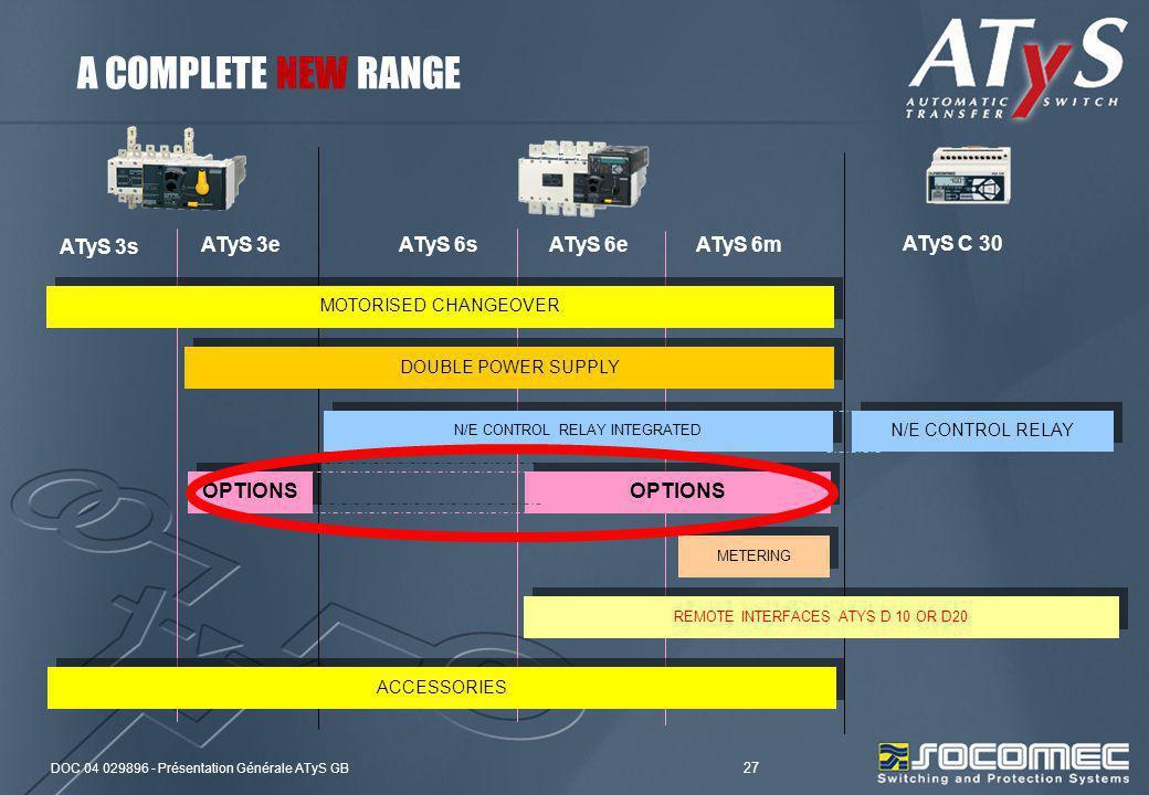 A COMPLETE NEW RANGE ATyS 3s ATyS 3e ATyS 6s ATyS 6e ATyS 6m ATyS C 30