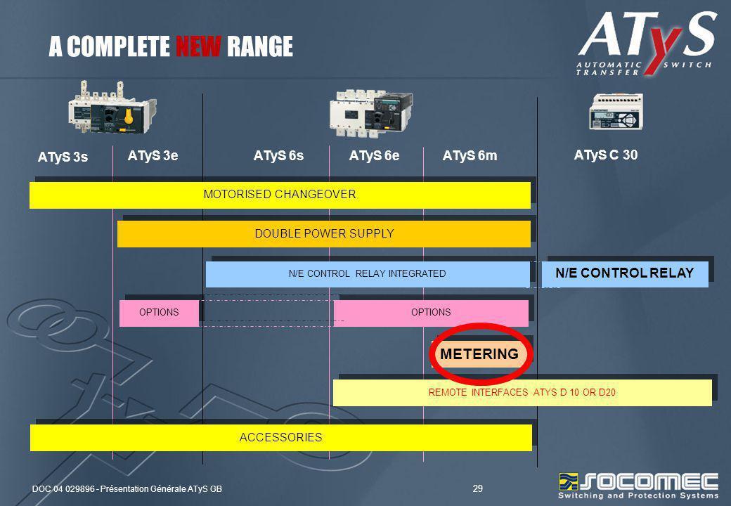 A COMPLETE NEW RANGE METERING ATyS 3s ATyS 3e ATyS 6s ATyS 6e ATyS 6m