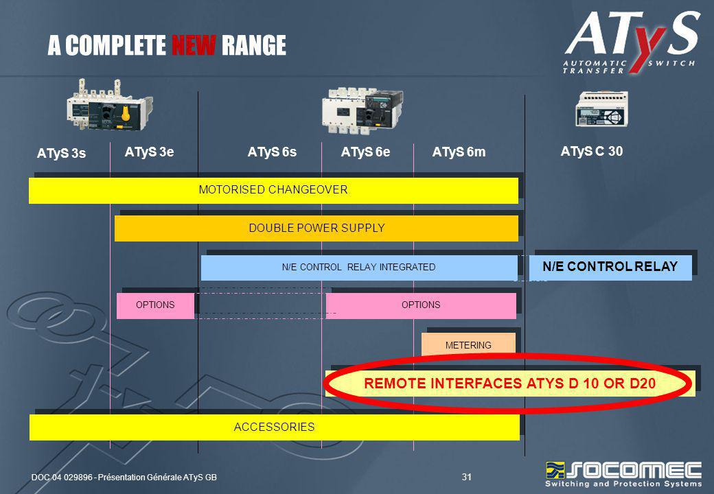 REMOTE INTERFACES ATYS D 10 OR D20