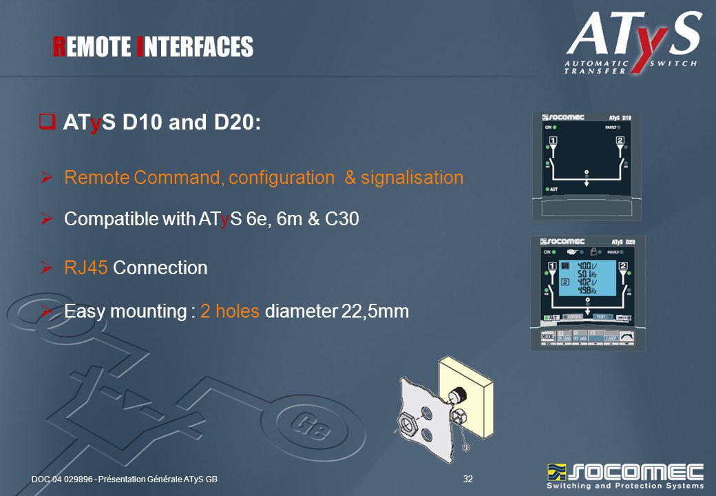 REMOTE INTERFACES ATyS D10 and D20: