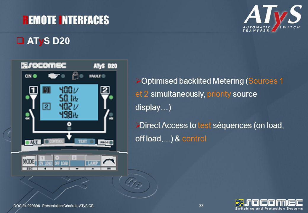 REMOTE INTERFACES ATyS D20