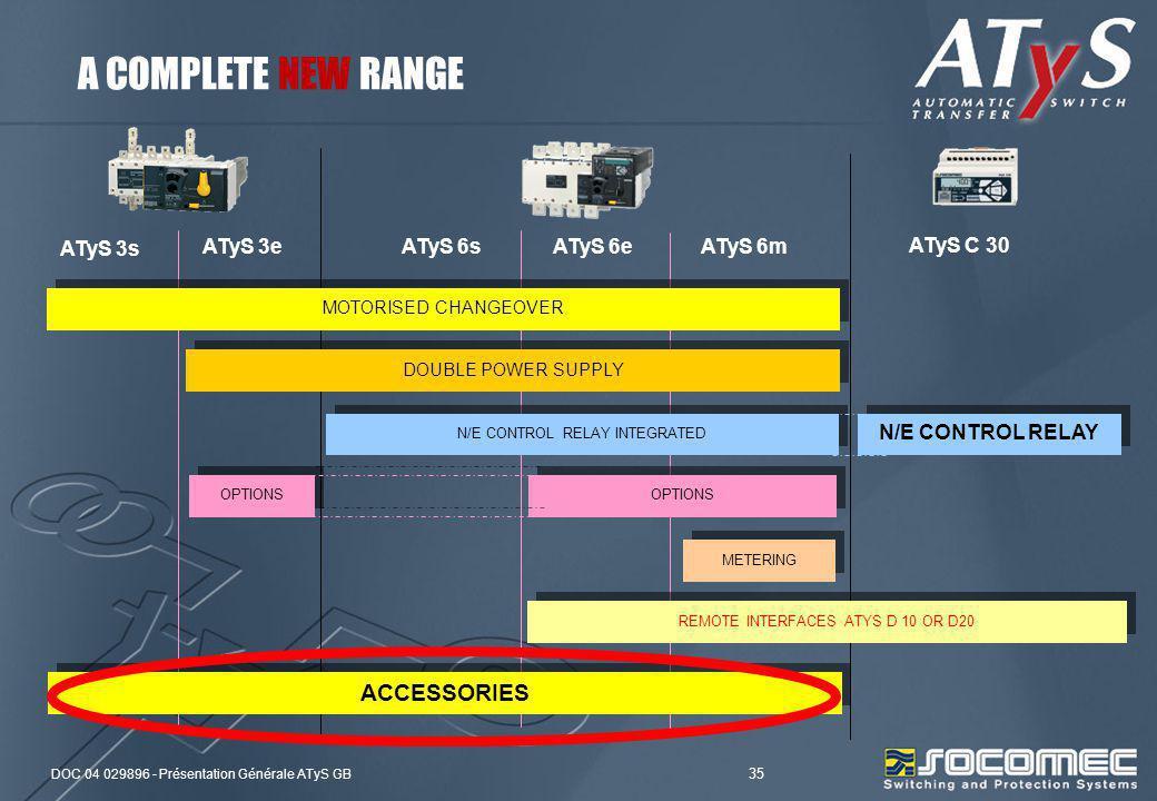 A COMPLETE NEW RANGE ACCESSORIES ATyS 3s ATyS 3e ATyS 6s ATyS 6e