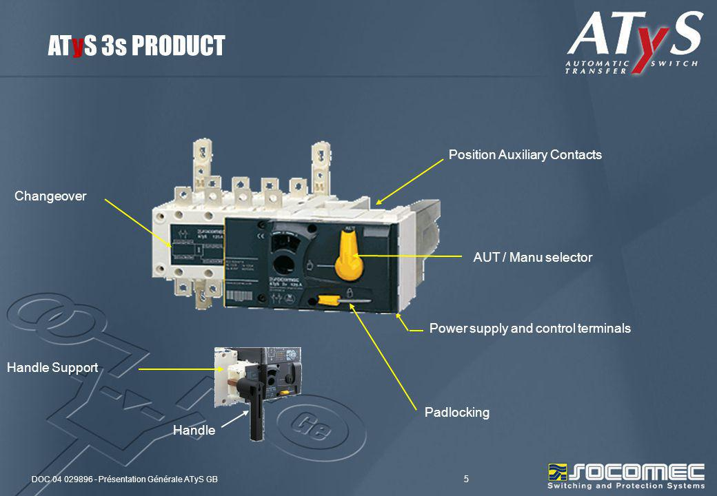 ATyS 3s PRODUCT Position Auxiliary Contacts Changeover