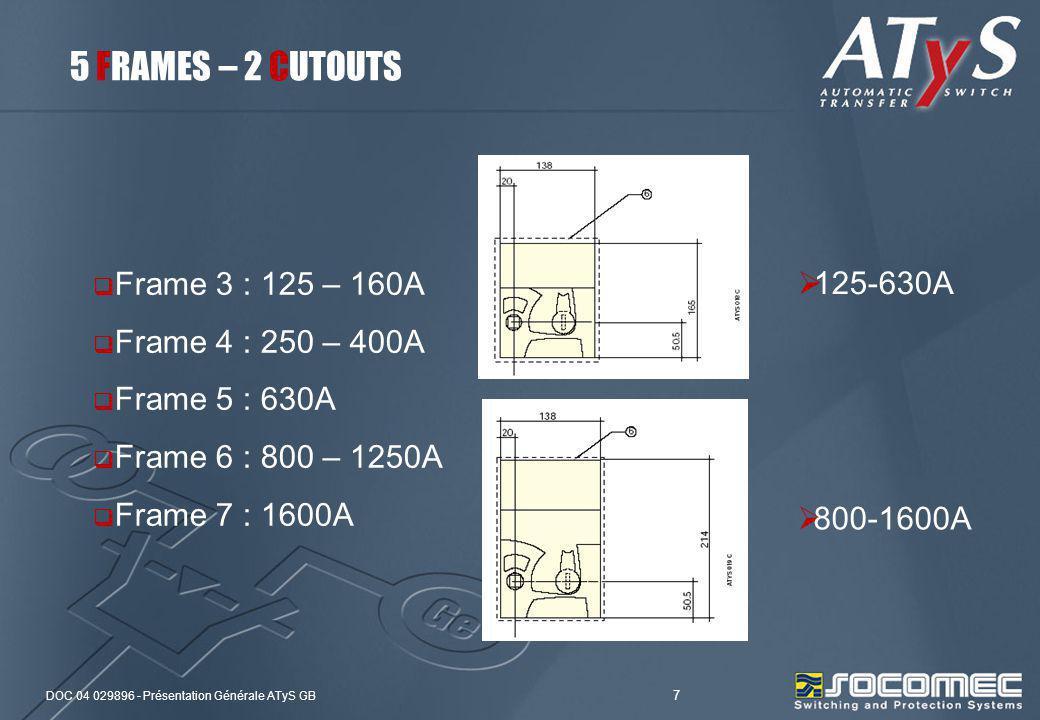 5 FRAMES – 2 CUTOUTS Frame 3 : 125 – 160A 125-630A