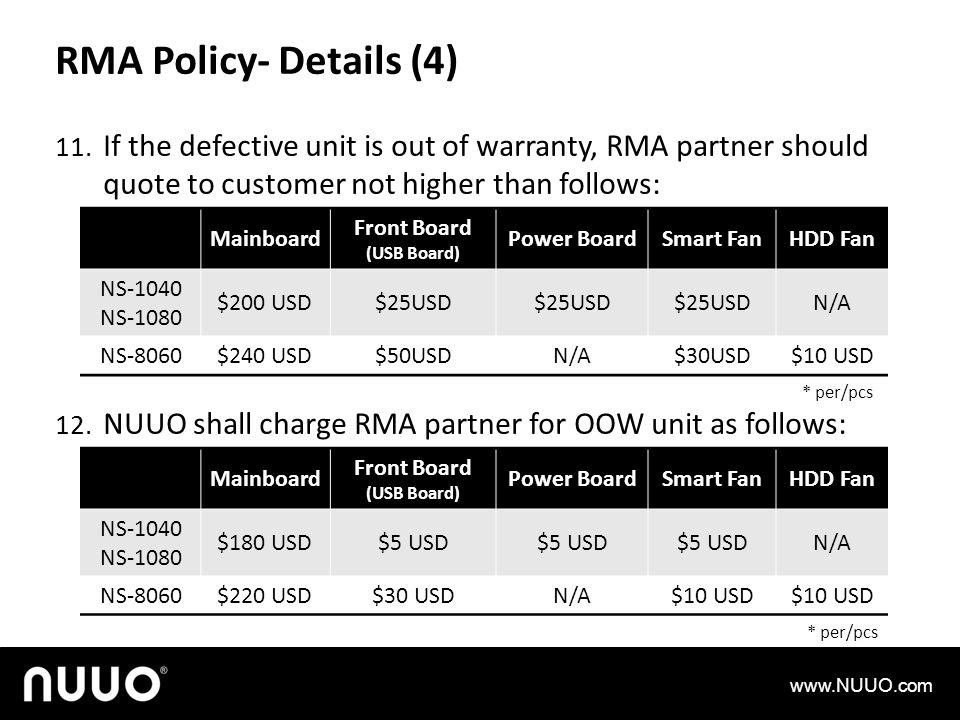 RMA Policy- Details (4) If the defective unit is out of warranty, RMA partner should quote to customer not higher than follows: