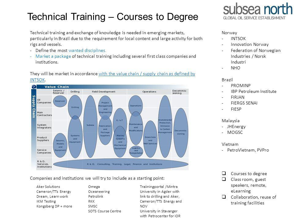 Technical Training – Courses to Degree