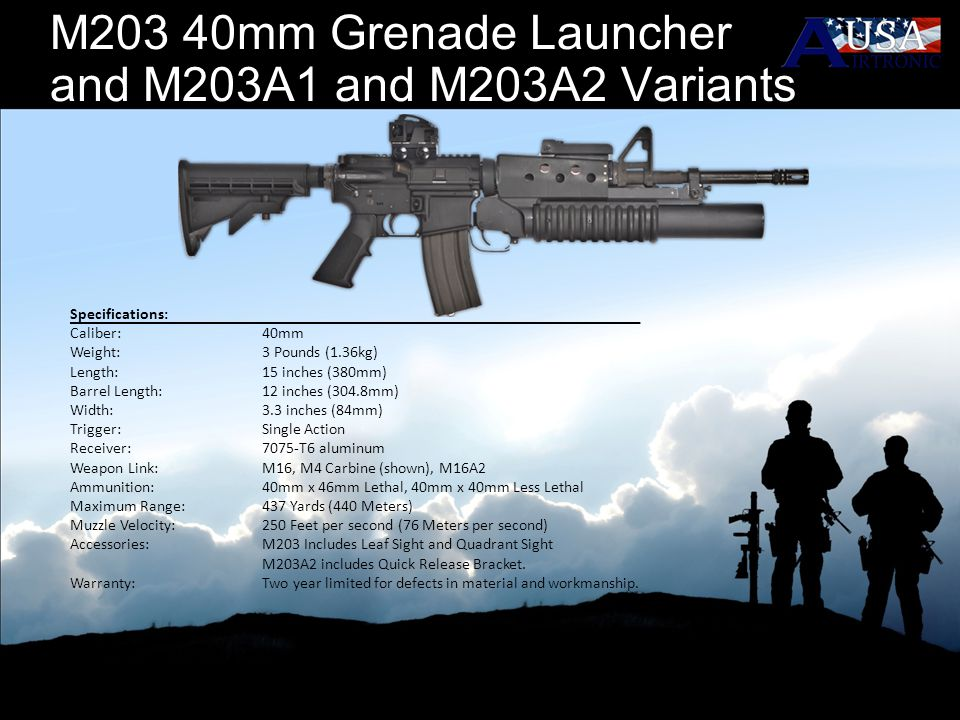 M203 40mm Grenade Launcher and M203A1 and M203A2 Variants
