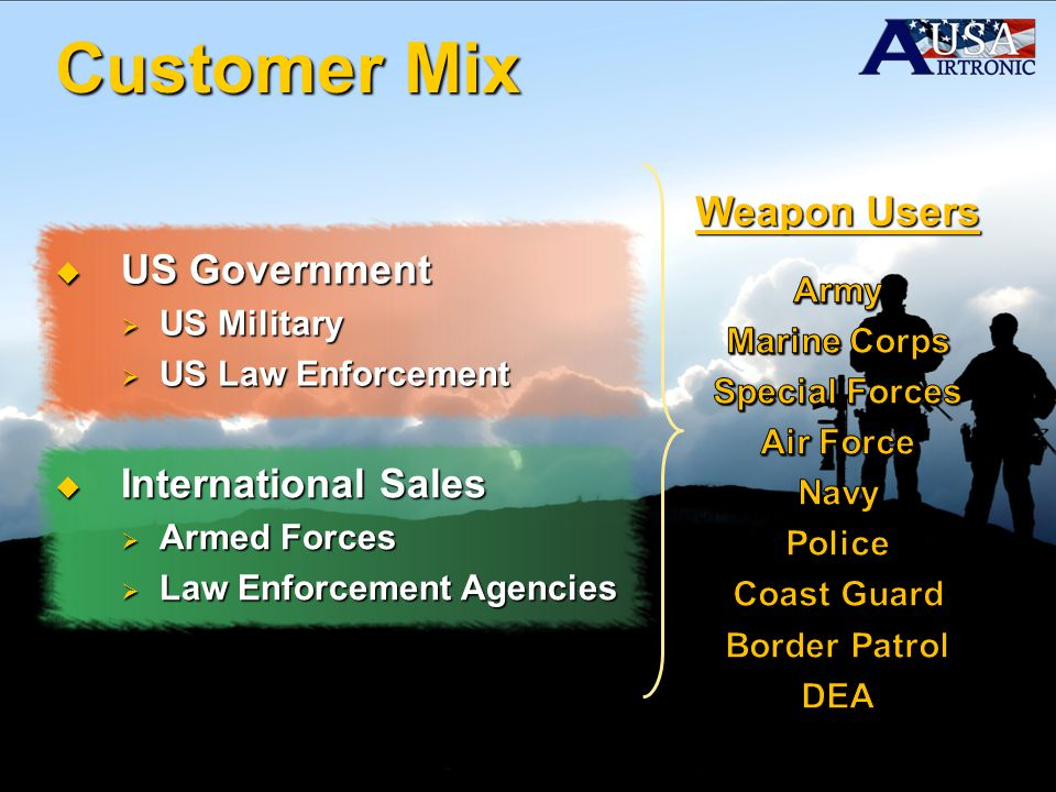 Customer Mix Weapon Users US Government International Sales Army