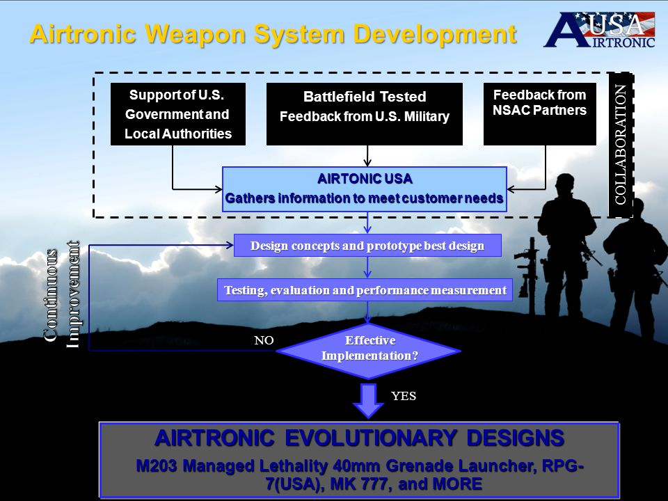 Airtronic Weapon System Development