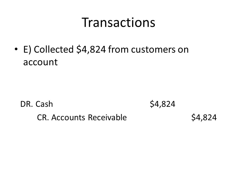 Transactions E) Collected $4,824 from customers on account DR. Cash