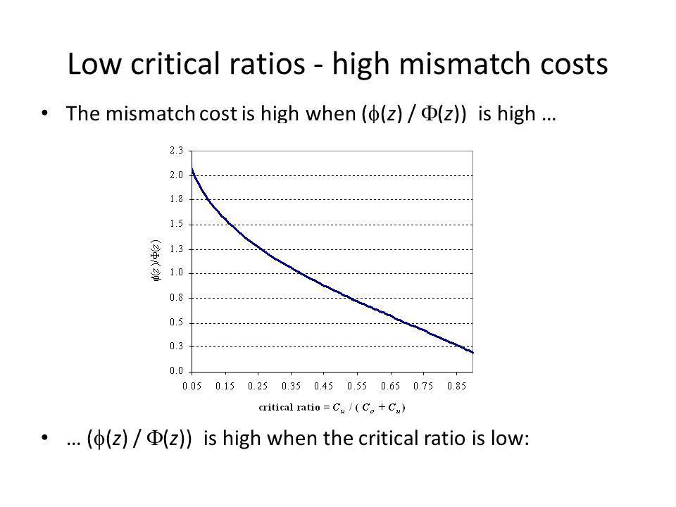 Low critical ratios - high mismatch costs