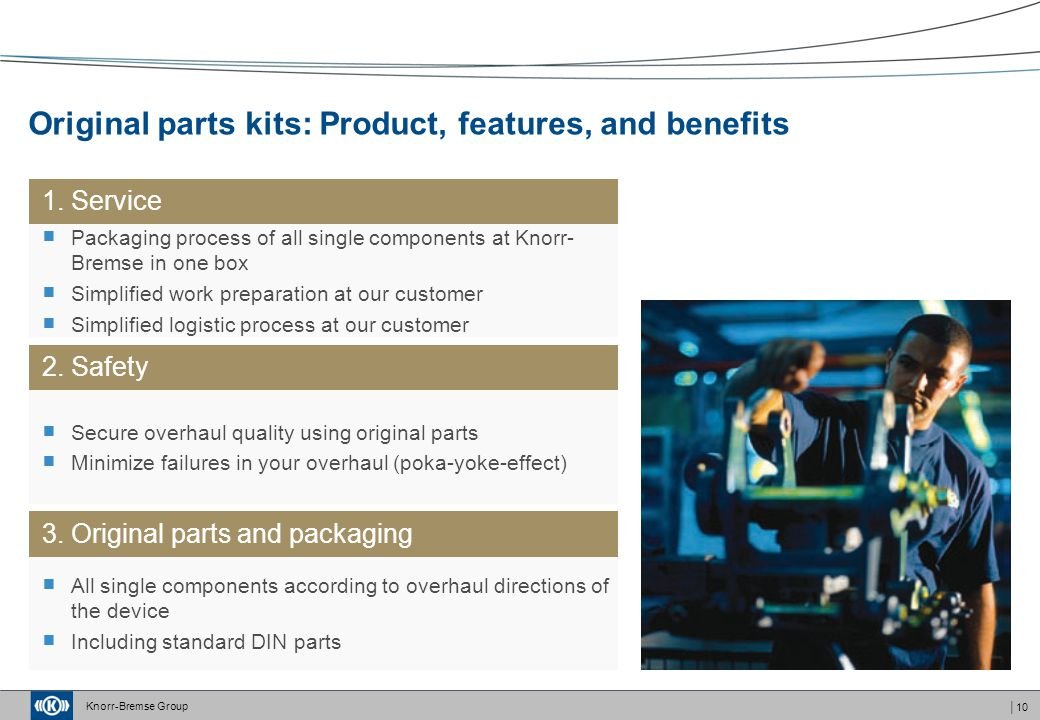 Original parts kits: Product, features, and benefits