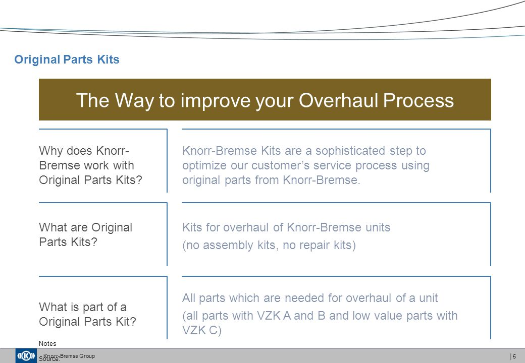 The Way to improve your Overhaul Process