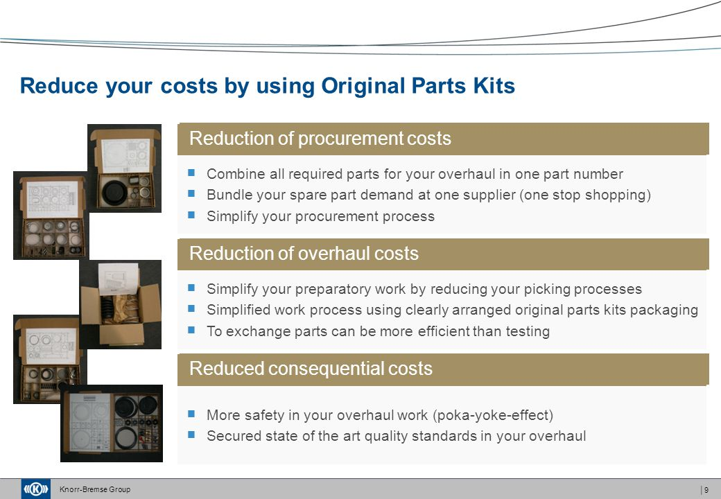Reduce your costs by using Original Parts Kits