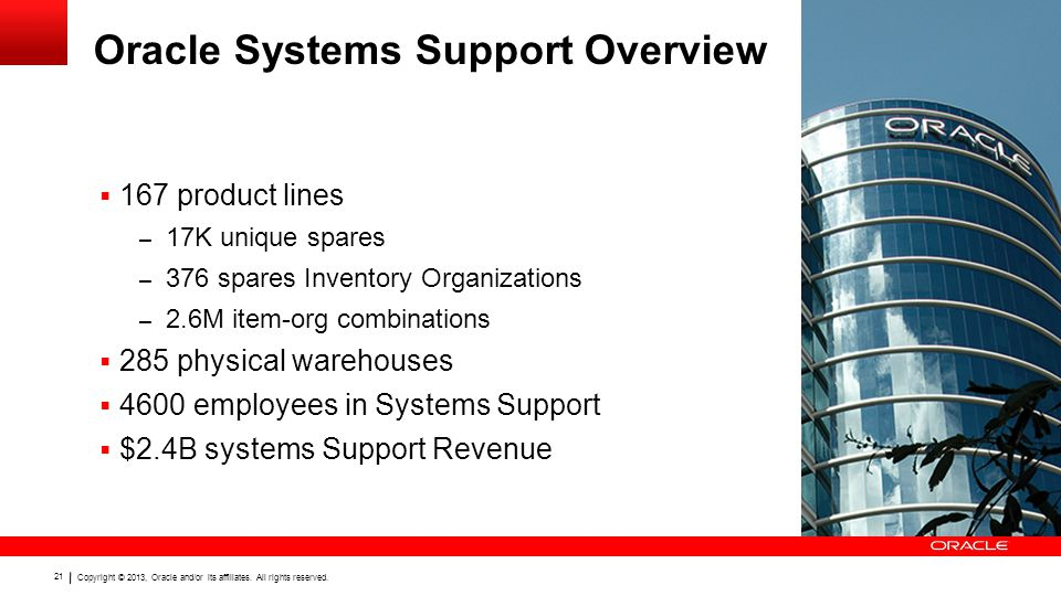 Oracle Systems Support Overview