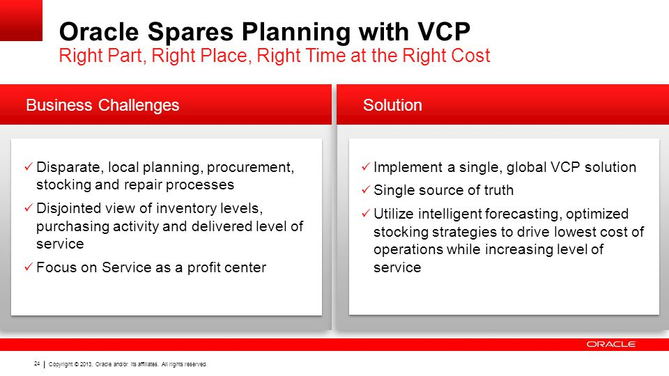 Oracle Spares Planning with VCP