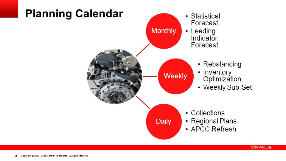 Planning Calendar Monthly Weekly Daily Statistical Forecast