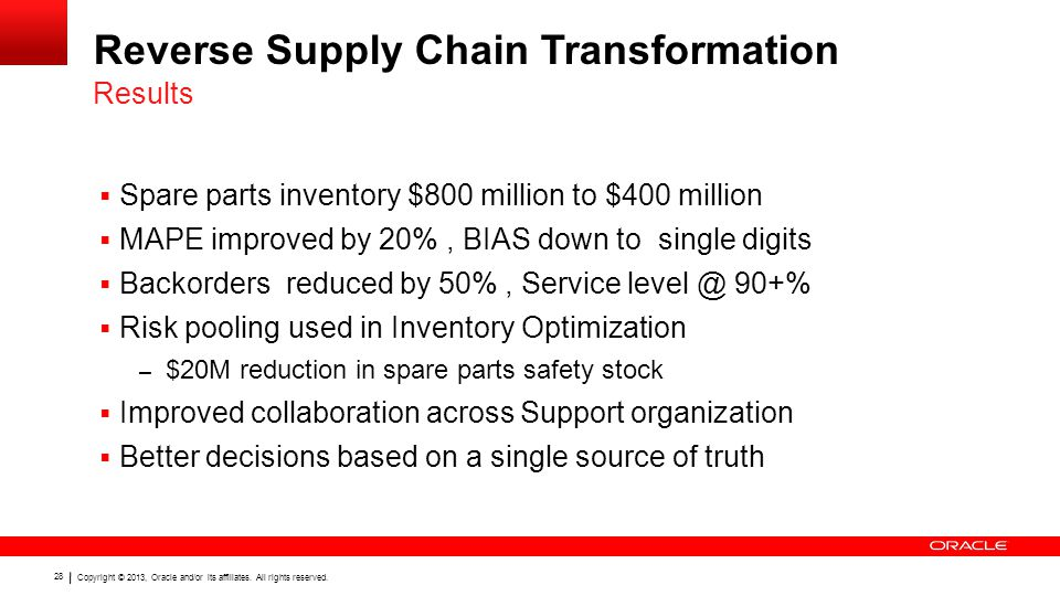 Reverse Supply Chain Transformation