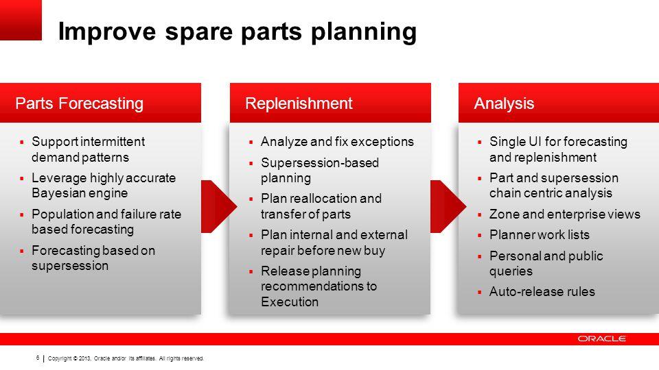 Improve spare parts planning