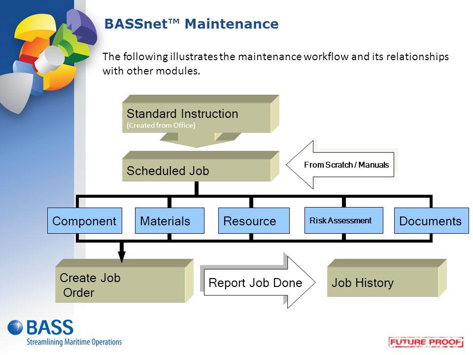 BASSnet™ Maintenance Standard Instruction Scheduled Job Component