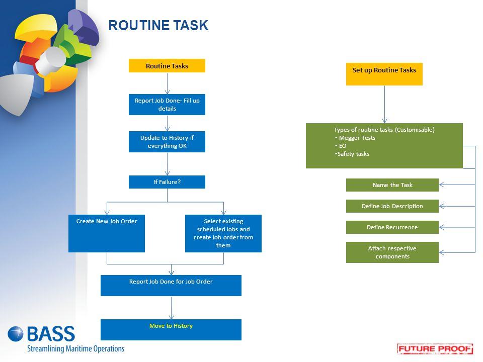 ROUTINE TASK Routine Tasks Set up Routine Tasks