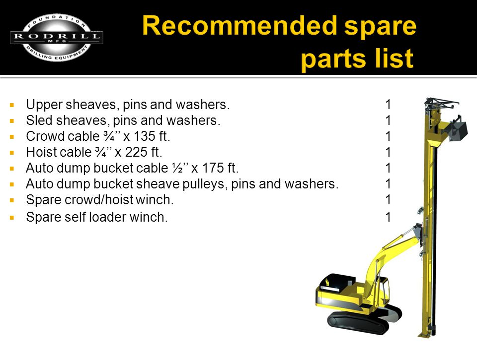 Recommended spare parts list
