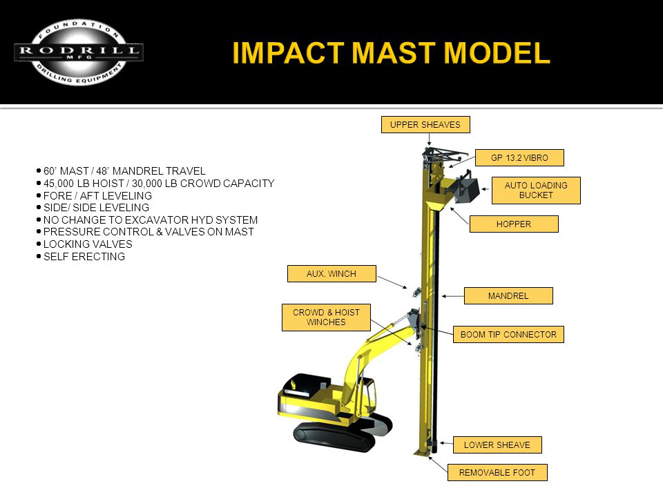 IMPACT MAST MODEL 60' MAST / 48' MANDREL TRAVEL