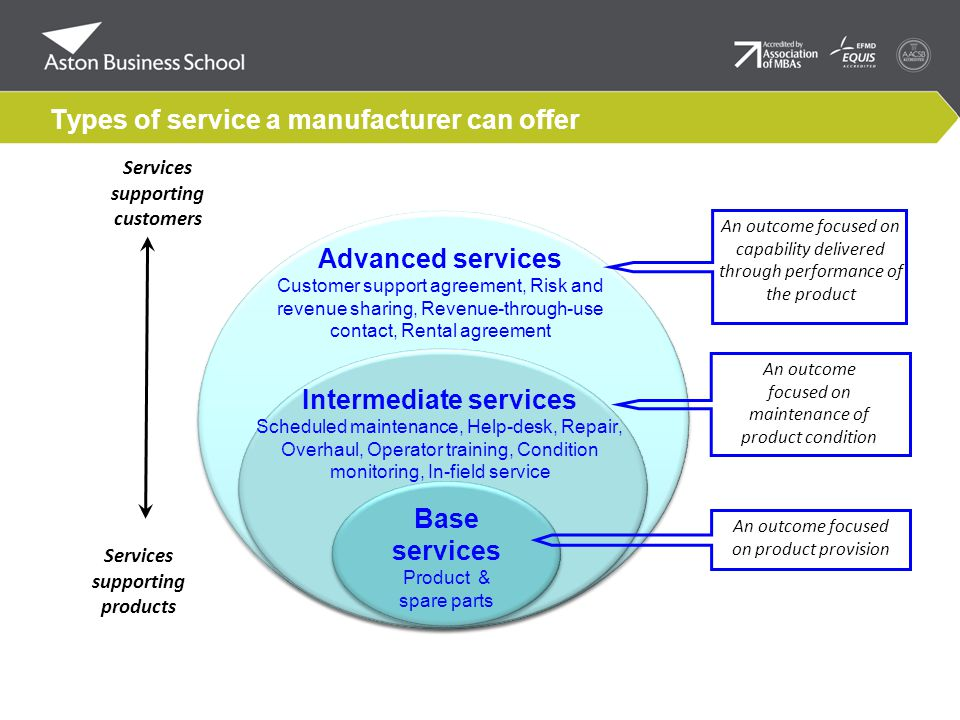 Types of service a manufacturer can offer