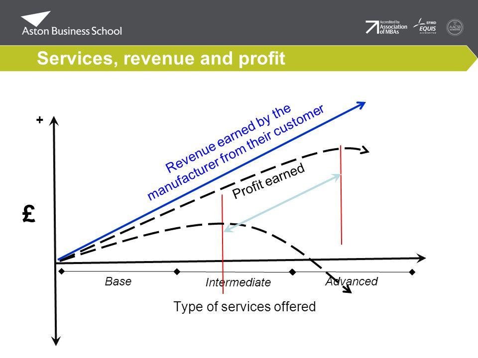 Services, revenue and profit